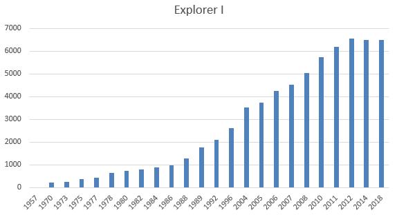 explorer1